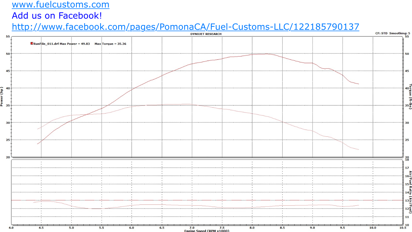 First Time Dyno (VERY Disappointing HP & Torque)-381808e8-1be1-484f-bbdb-ed1fb7c60190_1542338495446.png